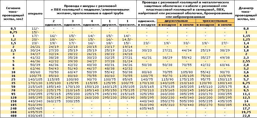 Главная  Прокат цветных металлов  ПОЛИАСМЕТ  медь